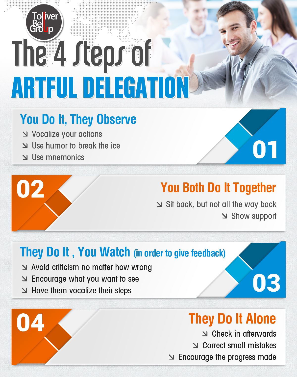 4 Steps of Artful Delegation for You or Your Office Manager.